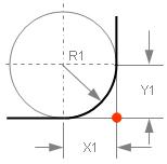 Minimum Radius that can be edged is 40mm