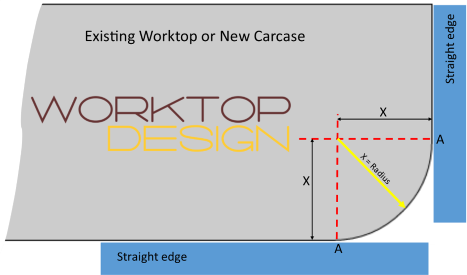 Calculate The Radius Of A Curved Base Unit Worktopdesign